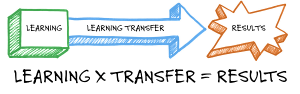 learningtransfer