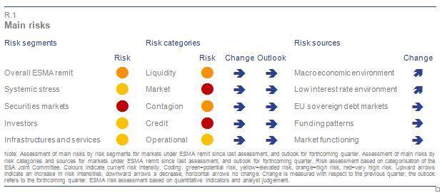 main_risks_rd2-2016